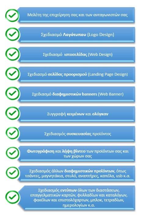 Λίστα εργαλείων για την εταιρική ταυτότητα