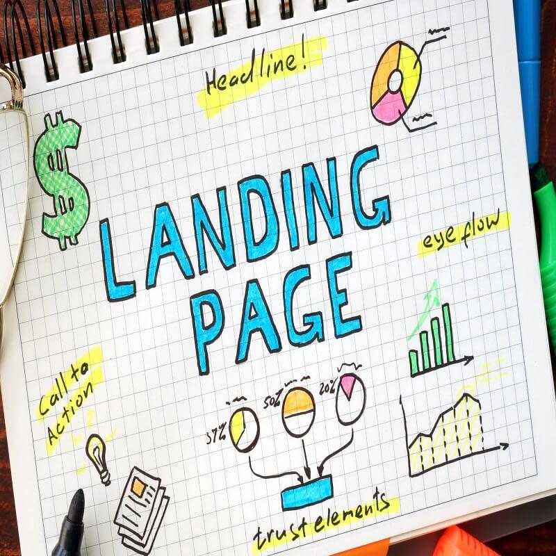 Κόστος δημιουργίας landing-page